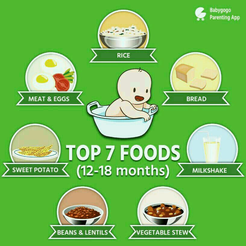 What Foods To Give My  Month Old Baby