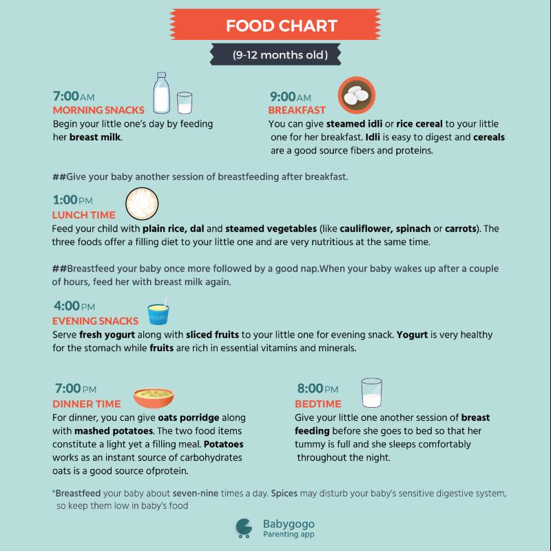 Lose belly fat through diet