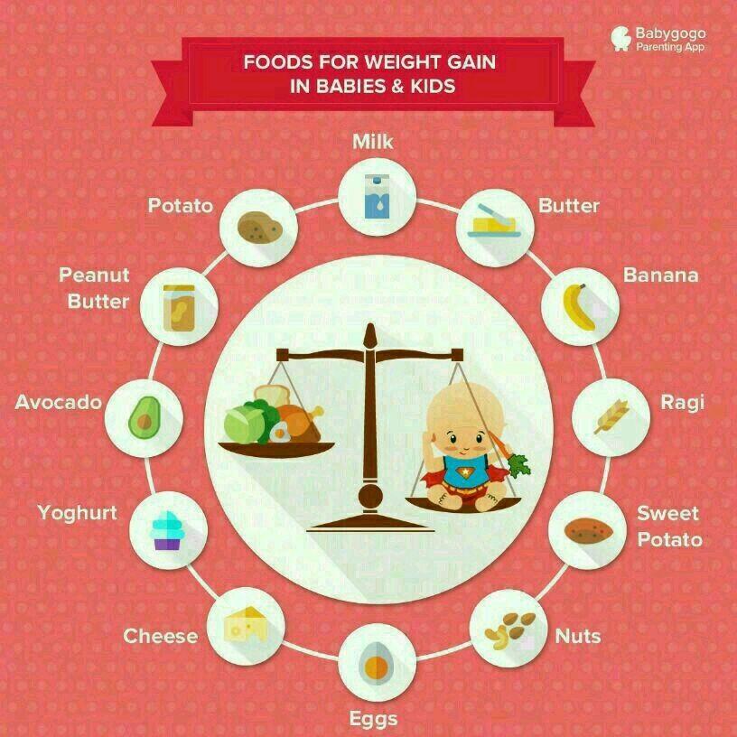 Diet plan for weight loss during ramadan in urdu