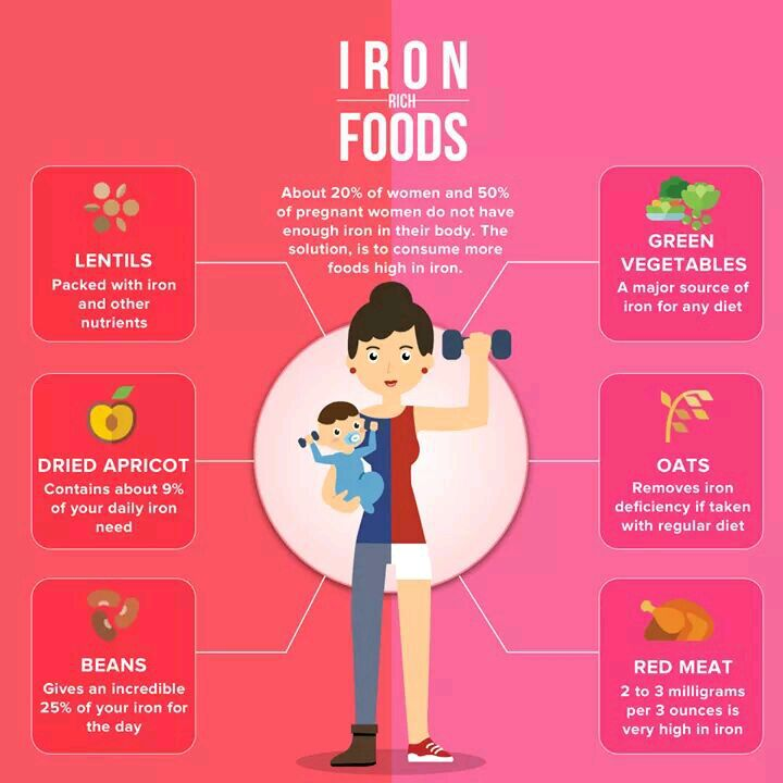 My Son Vomits Often Doctor Told That He Have Iron