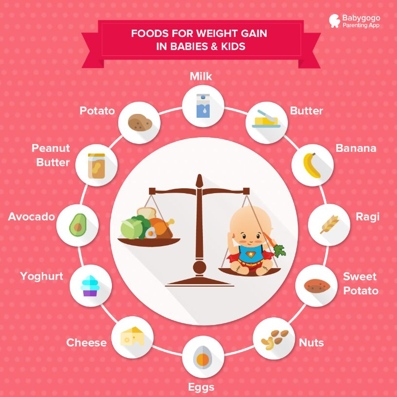 Want to know details on feeding a toddler ccuart Image collections