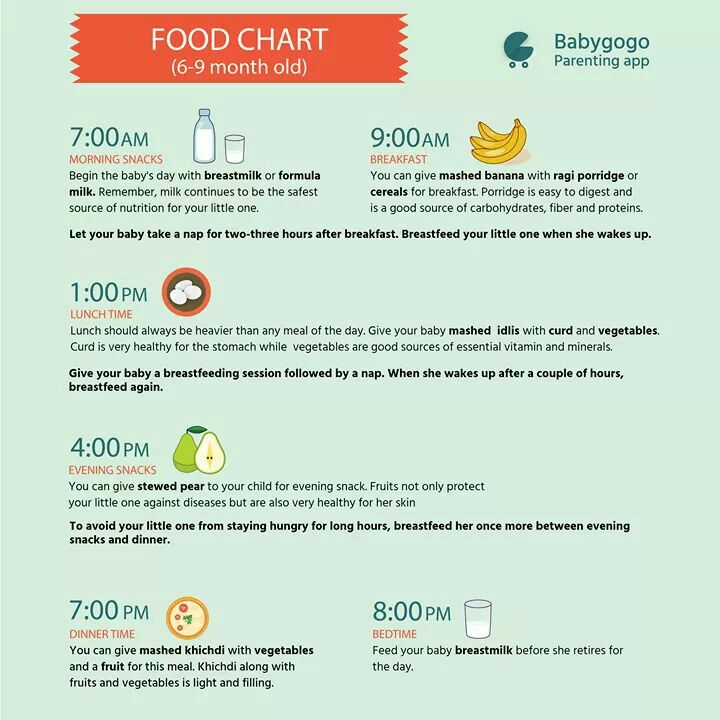Diet Chart For Th Month Baby