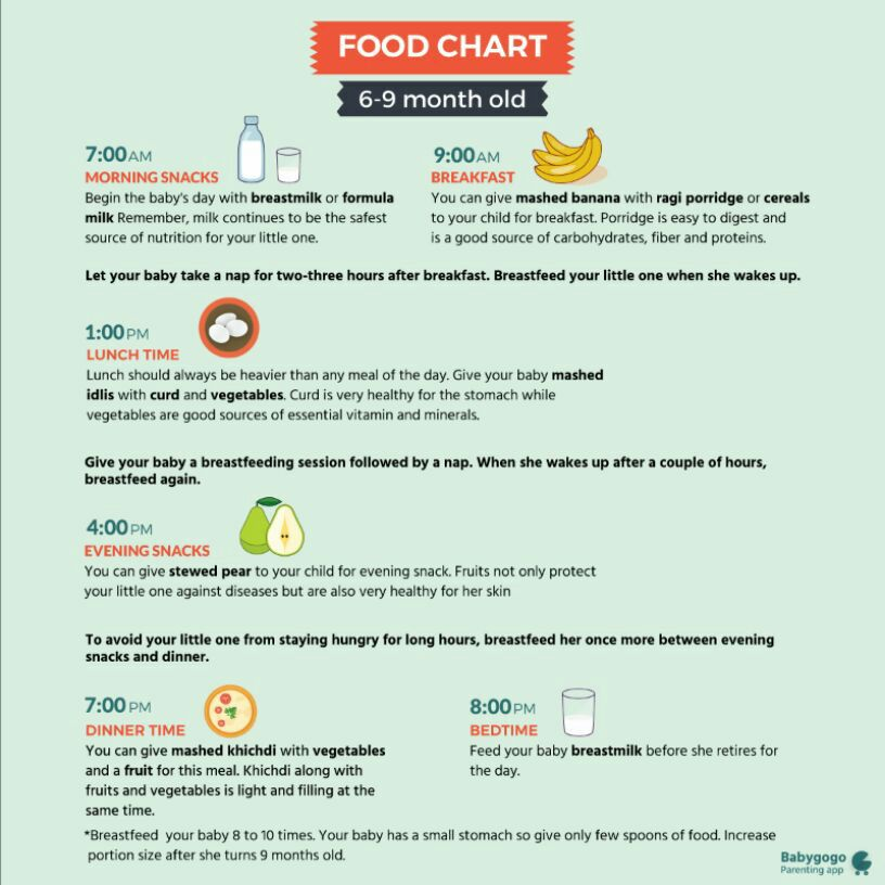 Baby food meal planner: weaning at 6 7 months.