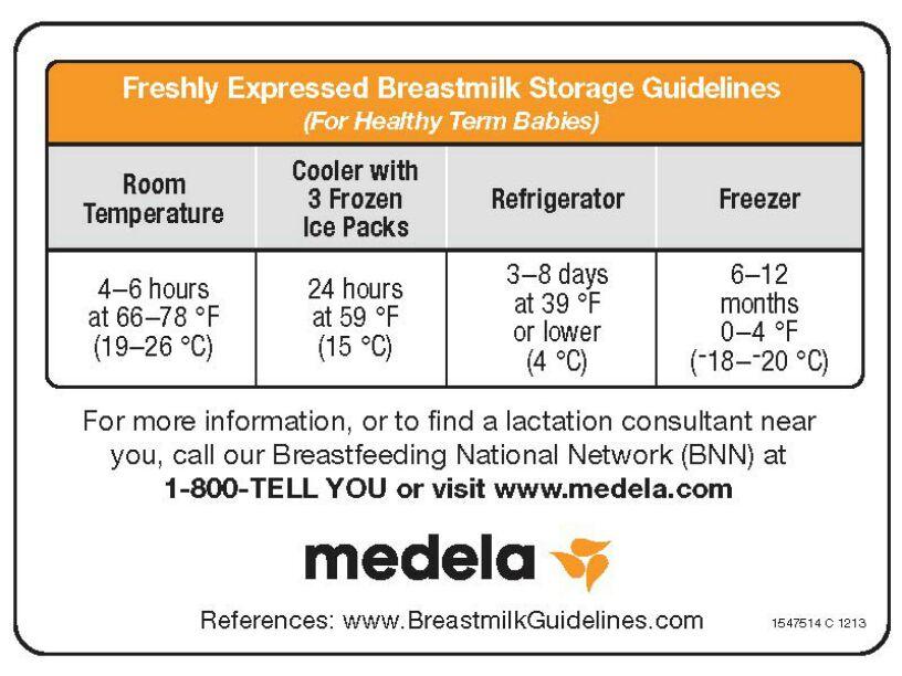 Koliko časa ostane izločeno materino mleko dobro pri sobni temperaturi-2055