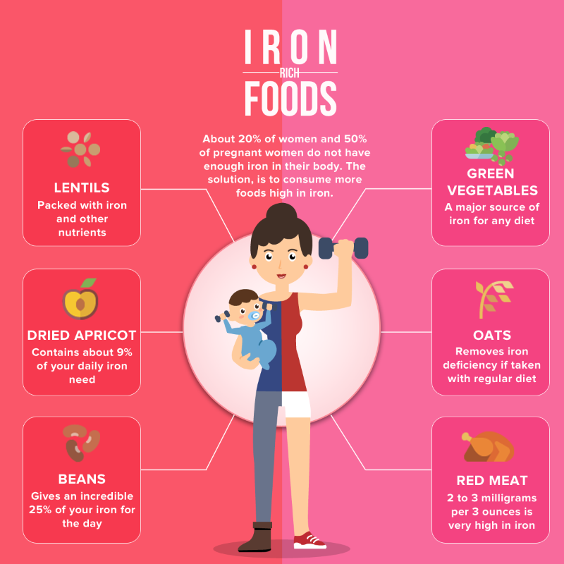 Iron Rich Food For  Month Baby