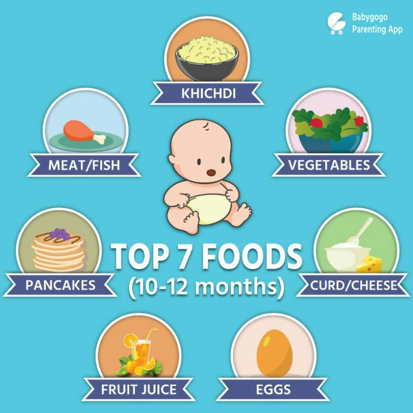 What food should i give to my 10 months old baby boy forumfinder Gallery