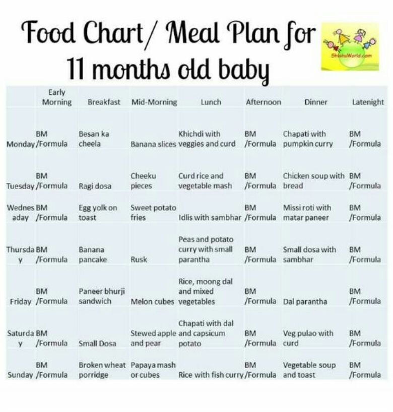 Month Baby Food Recipes In Hindi