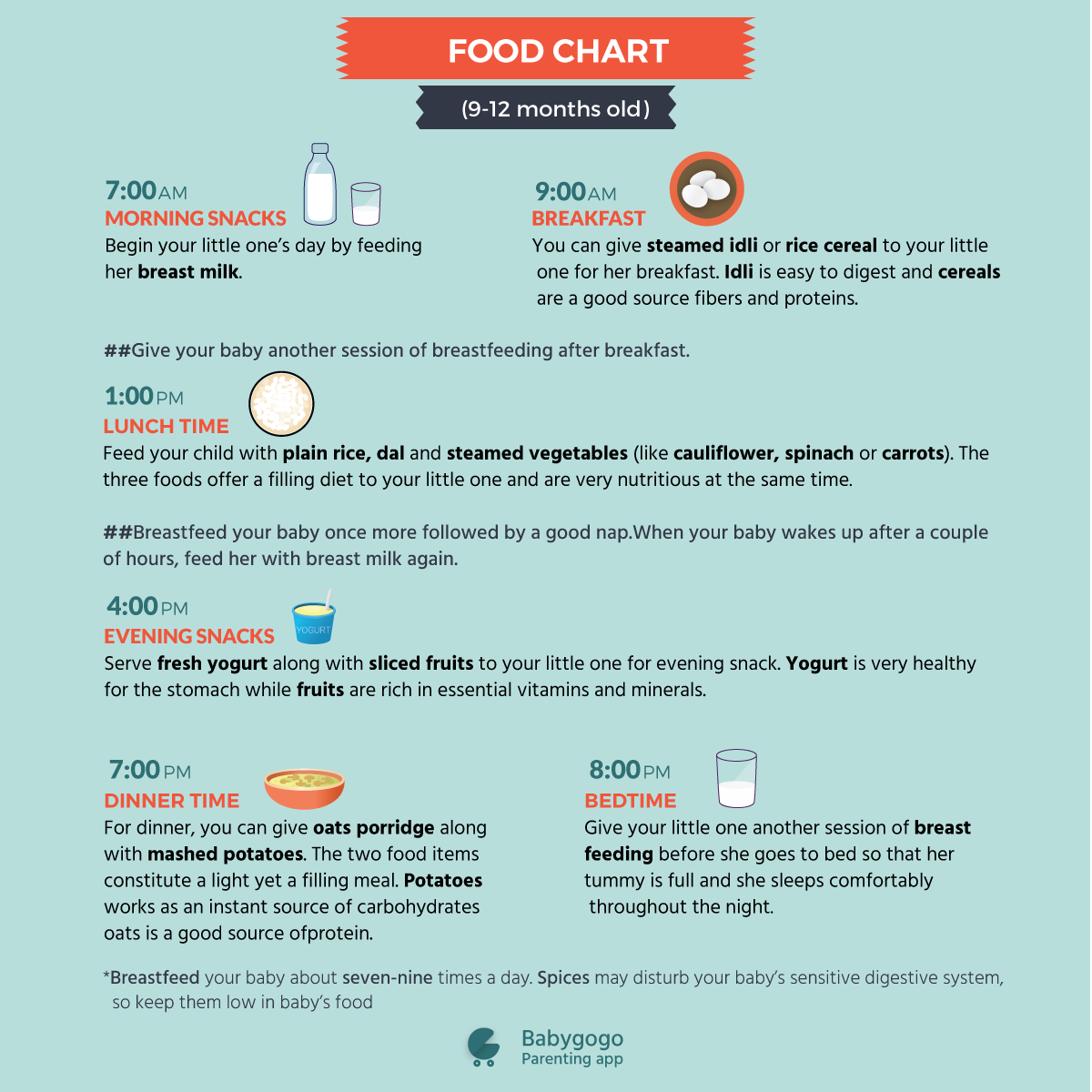 18 month baby diet chart best 25 baby recipes 11 months ideas on 18 month baby diet chart please give the diet chart one year baby nvjuhfo Choice Image