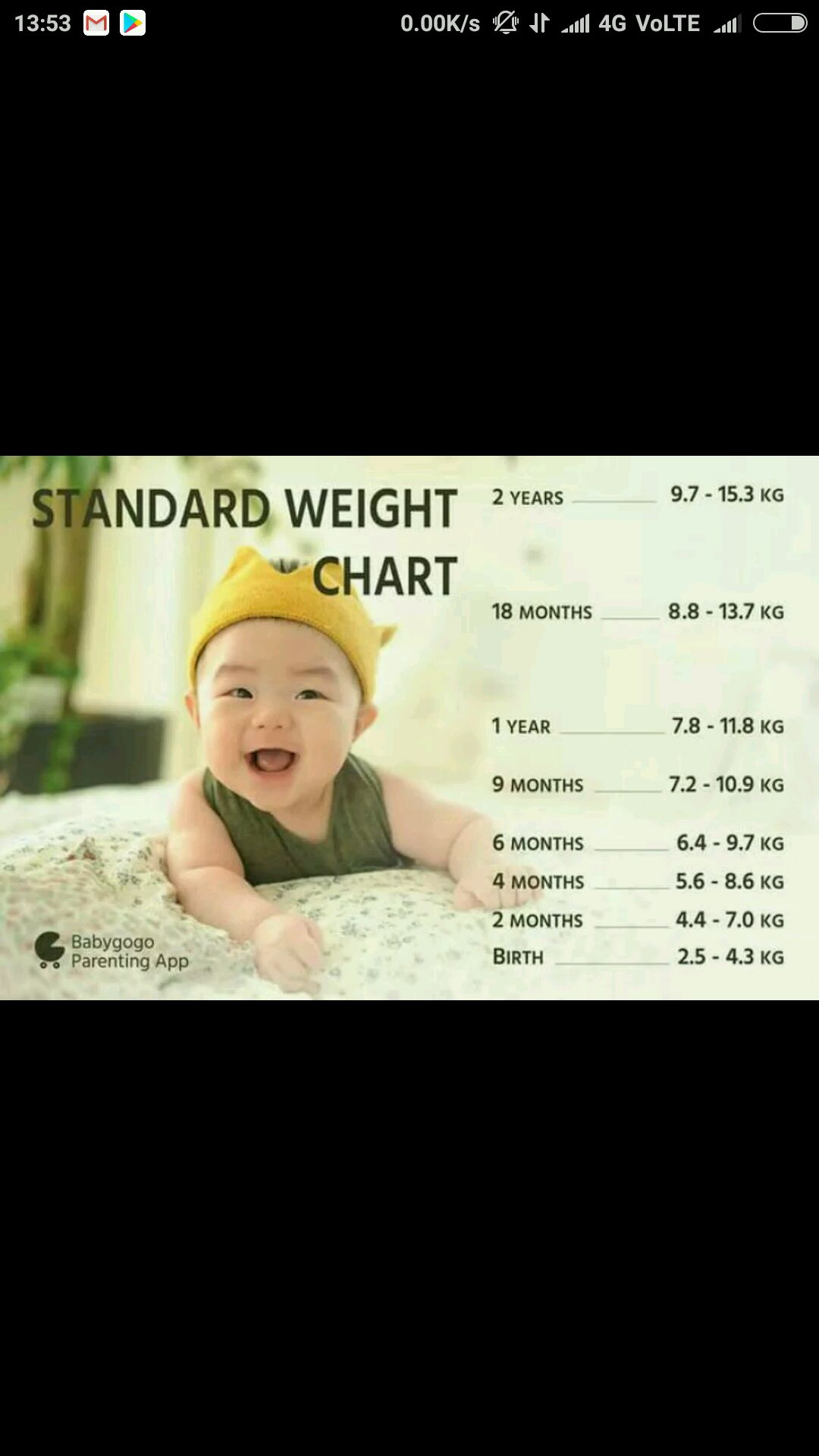 My baby birth weight 224 now she is 2 month 15 days her weight is my baby birth weight 224 now she is 2 month 15 days her weight is 45 it is normal nvjuhfo Images