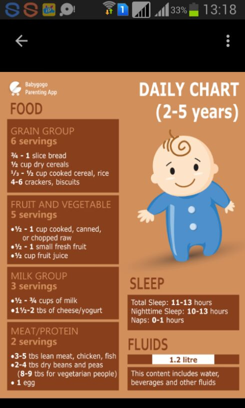food chart for 2 yr old boy
